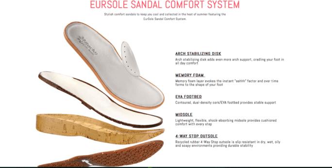 4eursole, comfort system