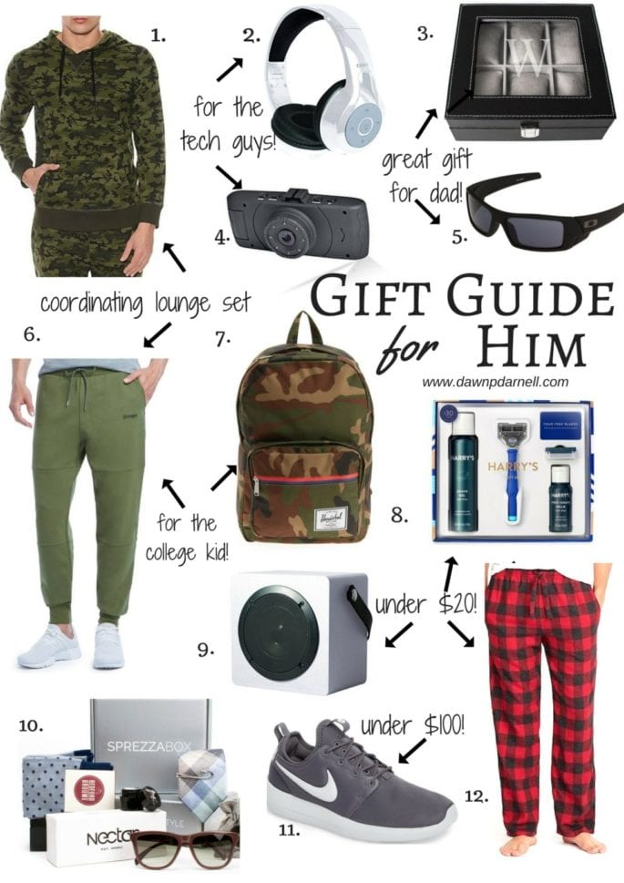 GIFT GUIDE FOR HIM, CHRISTMAS GIFT FOR GUYS, CHRISTMAS GIFTS FOR MEN