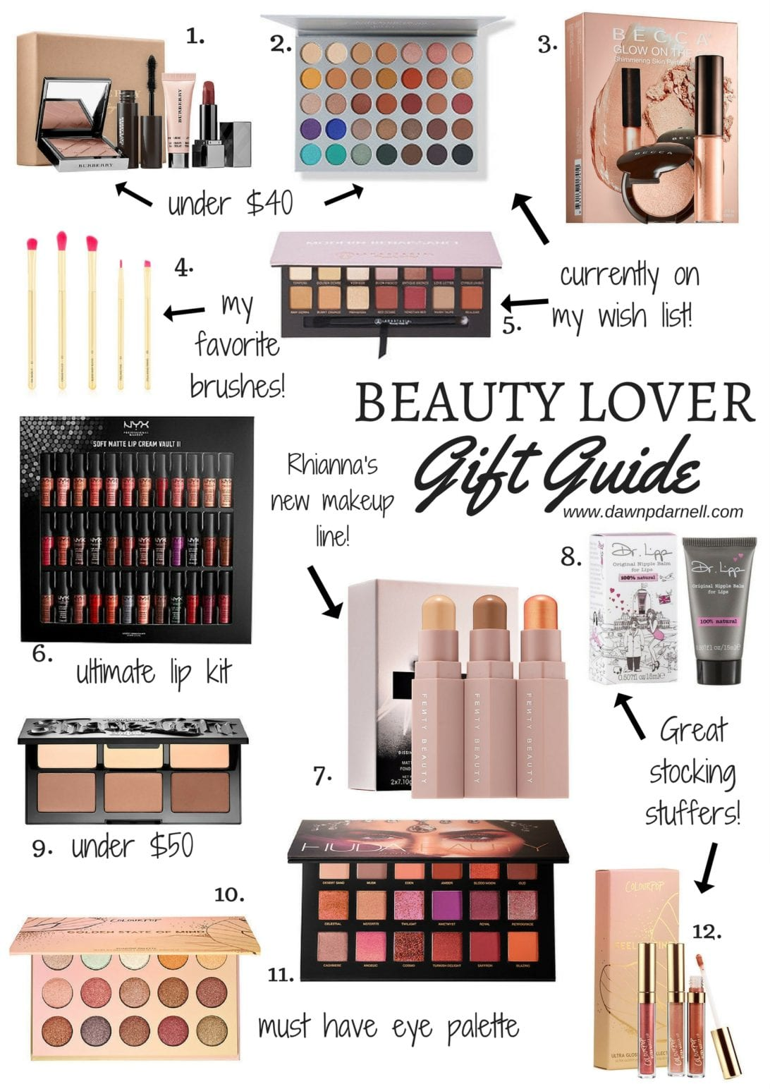 beaut love gift guide, beauty gift guide, BURBERRY Burberry Beauty Box, Jaclyn Hill Eyeshadow Palette, Glow on the Go Highlighter Set, Skinny Dip Gold Rush Eye Set, Modern Renaissance Eyeshadow Palette, NYX Soft Matte Lip Cream Vault II, Fenty Beauty Match Stix Trio, Dr. Lipp Original Nipple Balm for Lips, Kat Von D Shade + Light Face Contour Refillable Palette, Colour Pop Golden State Of Mind Shadow Palette, Huda Beauty Desert Dusk Eyeshadow Palette, Colour Pop Feelin' Fine Lip Gloss Trio